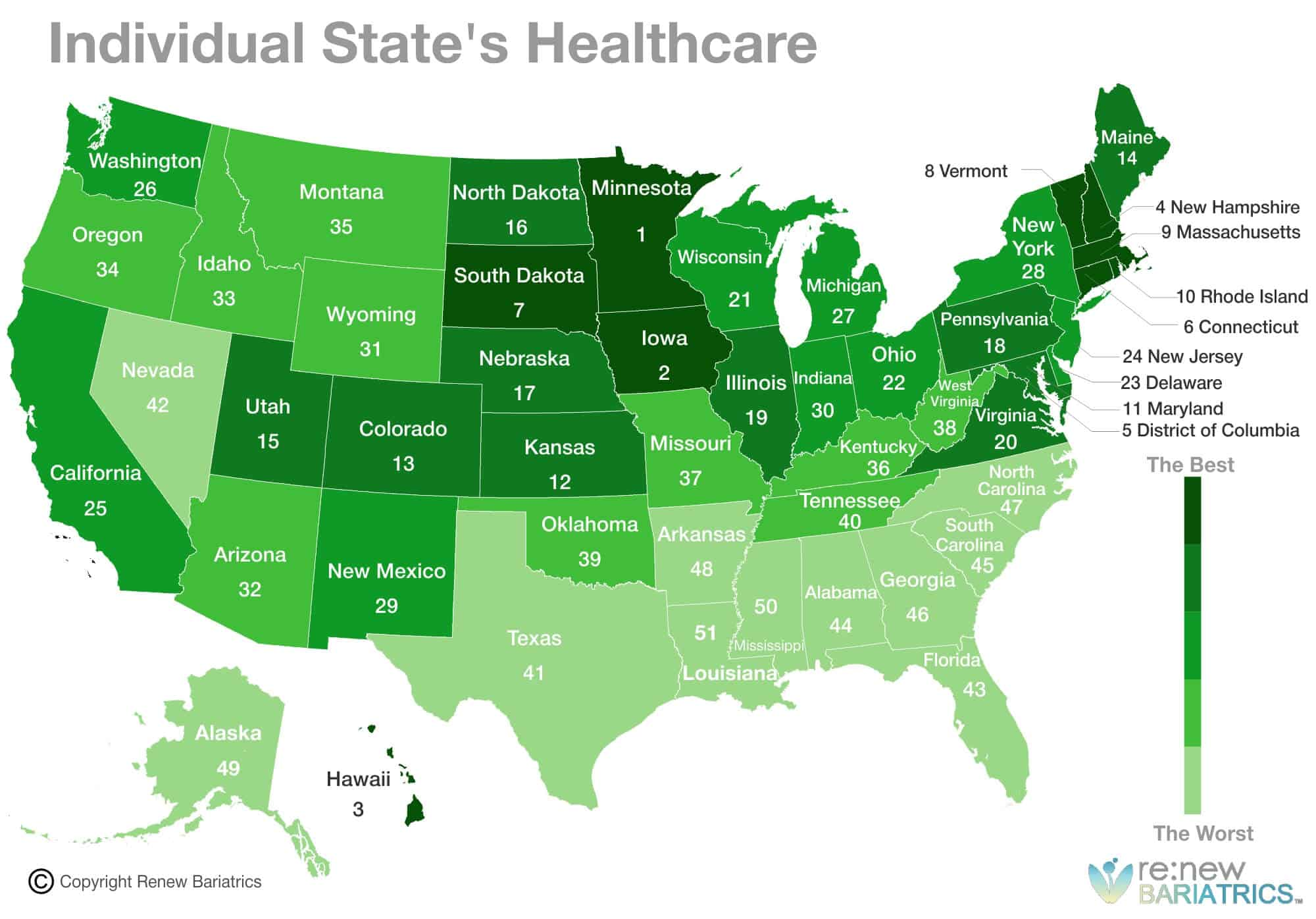Best States Healthcare (2018)