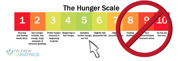 Hunger Hormone Scale