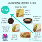 Bariatric Friendly Items From Taco Bell