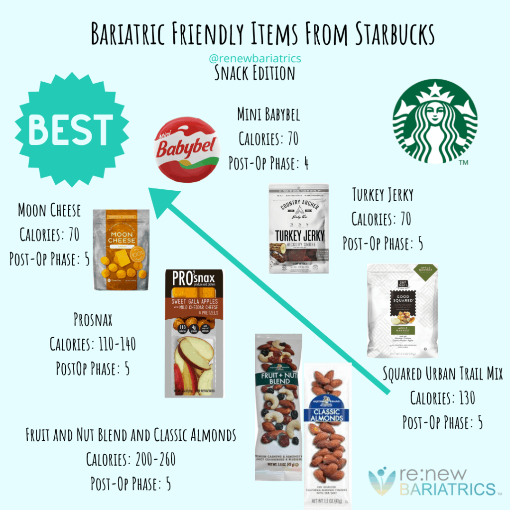 Bariatric Friendly Snacks from Starbucks