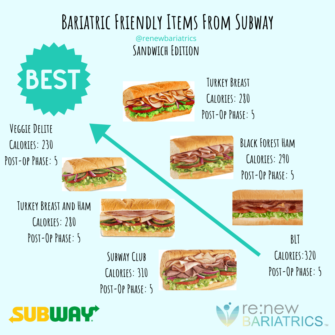 Bariatric Friendly Items From Subway